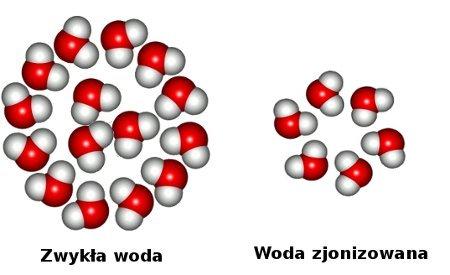 Formacje molekularne wody
